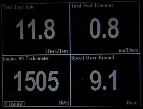 FPB-64-1-full-load-performance-101