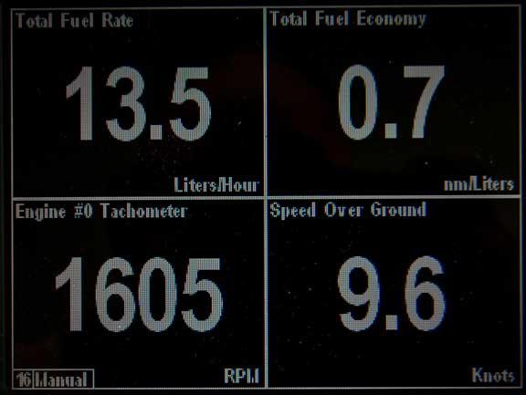 FPB-64-1-full-load-performance-102