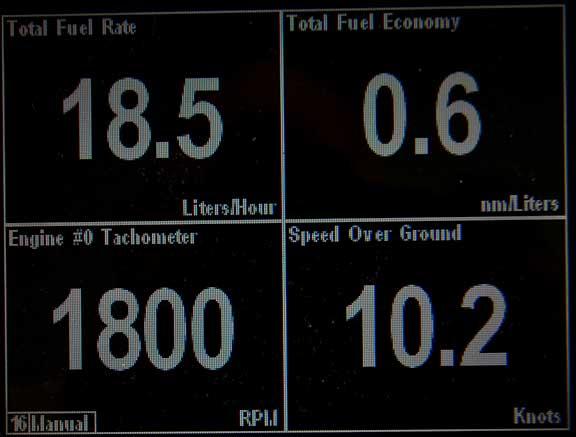 FPB-64-1-full-load-performance-103
