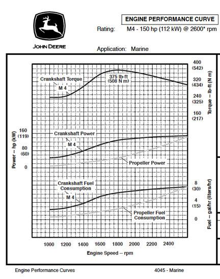4045-M4-curve.jpg