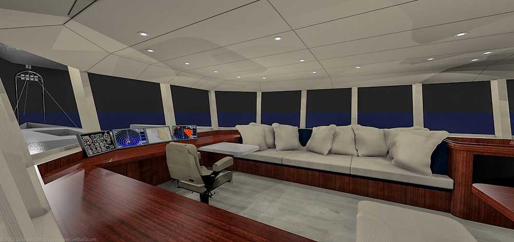 Room Design For Duplicate Bridge